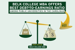 Belk College MBA Earns Multiple Top Rankings Again in 2020